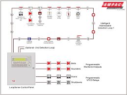 amazing conventional fire alarm wiring diagram pictures Class B Fire Alarm Wiring Diagram addressable fire alarm wiring diagram fitfathers me