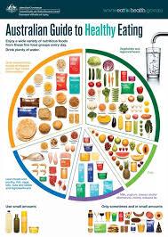 Healthy Eating 10 000 Steps