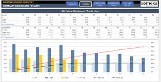 hr dashboard in excel hr kpi dashboard template ready to use excel spreadsheet