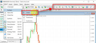If Then Chart Template How To Make A Default Template For Mt4 Chart Free Download