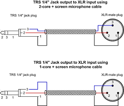 similiar trs connector diagram keywords pin cb mic wiring diagram additionally 4 pin mini xlr pinout