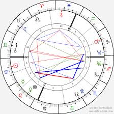 Lindsay Lohan Birth Chart Horoscope Date Of Birth Astro