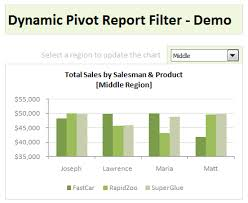 Macro Chart Update Report Filters Using Simple Macro A Dynamic Pivot