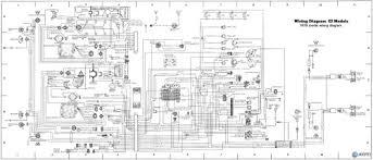 77 jeep cj7 wiring schematic small resolution of wire schematic for 1975 cj5 basic wiring diagram u2022 77 jeep cj7 wire