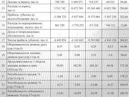 Отчет о прохождении производственной практики Место прохождения  10