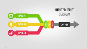 Input Output Diagram Free Prezi Template By Prezi