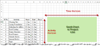 Excel Gantt Chart Today Line Create Project Time Line Gantt Chart With Ms Excel
