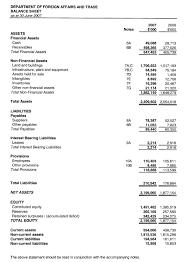 sample balance sheet for non profit balance sheet operation church