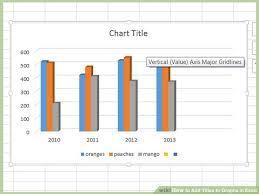 Excel Chart Title How To Add Titles To Graphs In Excel 8 Steps With Pictures