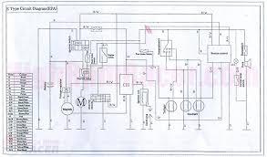 chinese 4 wheeler wiring diagram wiring solutions 90Cc ATV Wiring Diagram baja 90 atv wiring diagram best of for chinese 110cc chinese 4 wheeler