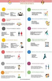 professional skills list soft skills the ultimate list guide to improve them