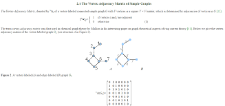 Organic Chemistry Finding The Weighted Parameters Of The Vertex