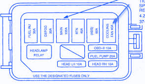 ford econoline f150 van 2012 fuse box block circuit breaker 1997 ford econoline e350 fuse box diagram ford econoline f150 van 2012 fuse box block circuit breaker diagram