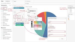 Tableau Playbook Pie Chart Pluralsight