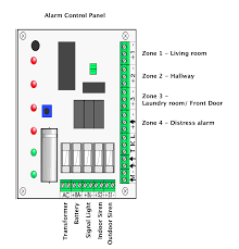 home security system wiring diagram and axisen diagram large jpg Alarm Panel Wiring Diagram home security system wiring diagram with eyu5o png medical gas alarm panel wiring diagram