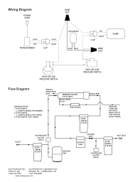 wiring diagram, flow diagram hydrotech ebp75tfc 3sf replacing the rewiring diagram for ibanezgio grg120bdx wiring diagram, flow diagram hydrotech ebp75tfc 3sf replacing the auto shutoff with a solenoid valve on economy reverse osmosis c_w booster pump user