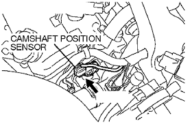 mitsubishi galant camshaft position sensor location questions 1999 mitsubishi galant or whare can i look for a diagram of the engine so i can replace mine right here the camshaft sensor is located on the