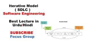 Iterative Model Design Iterative Model Sdlc Software Engineering Lecture 9 In Urdu Hindi