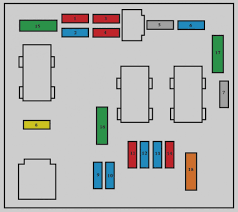 21 trend 2008 pt cruiser fuse box diagram peugeot 206 s auto genius 2008 pt cruiser fuse box manual 21 trend 2008 pt cruiser fuse box diagram peugeot 206 s auto genius