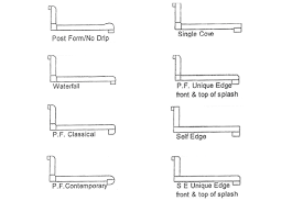 if you have any questions regarding granite edges laminate
