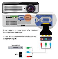 15 pin vga pinout diagram images wire connector wiring diagram diagram furthermore usb pinout wiring in addition 15 pin vga
