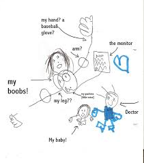 How Babies Are Made How Babies Are Made Barca Fontanacountryinn Com