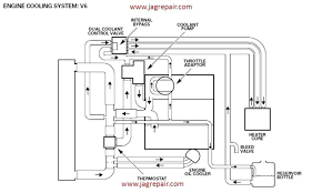 engine schematics 2002 jaguar x diy enthusiasts wiring diagrams \u2022 2003 Jaguar XJR Fuse Start at 2004 Jaguar Xjr Interior Wiring Diagram