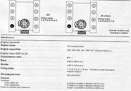 detailed engine specs data 1964 1973 all engines included click image for larger version 1 jpg views 6473 size 157 7