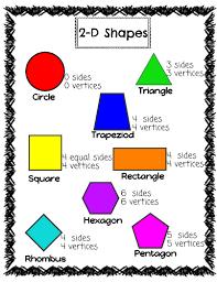 2 D Shapes Anchor Chart Activity Sheet