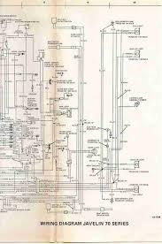 henry j wiring diagram wiring diagram libraries 1968 amc amx starter wiring diagram wiring diagram todays henry j