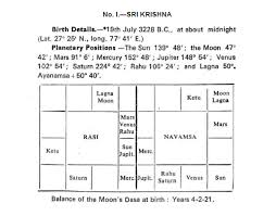 Free Birth Horoscope Chart In Malayalam Krishnas Birth Chart Vedicstore Com