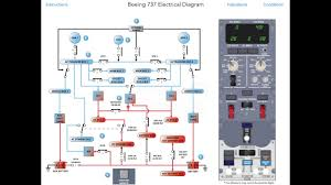 boeing 737 electrical system (interactive diagram) youtube Boeing Wiring Diagram boeing 737 electrical system (interactive diagram) boeing dc-10 wiring diagram