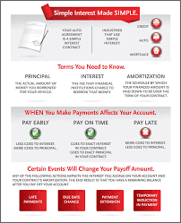 santander payoff a word you need to know if youre financing a vehicle