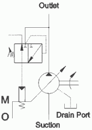 symbol for pump and valves symbol wiring diagram, schematic Hydraulic Solenoid Valve Wiring Diagram chapter 10 directional control valves part 3 in addition safety gas valve schematic as well 3 wiring diagram for solenoid hydraulic valve