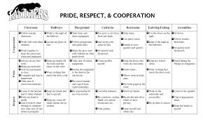 Positive Behavior Charts For Middle School Pin By Jennifer Henry On Pbis Classroom Management Middle
