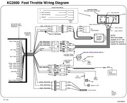 allison 2400 wiring diagram wiring diagrams schematic allison wiring diagram new media of wiring diagram online u2022 allison 2400 j1 wiring diagram allison 2400 wiring diagram