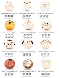 Japanese Birth Year Animals Astrology Symbolism