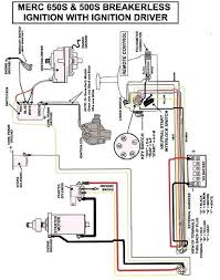 mercury 500 engine diagram wiring diagram expert mercury 500 wiring diagram wiring diagram technic mercury 500 engine diagram