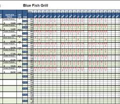 Restaurant Inventory Spreadsheet Perpetual Ordering Template Free