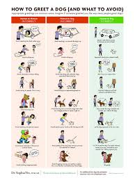 Image Result For Hand Signals Dog Training Chart Dog