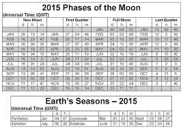2015 Usa Japanese International Calendars Pdf Kindle