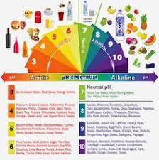 10 Best Health Wellness Images In 2014 Health Wellness