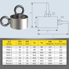 Neodymium Searching Magnet Pot With Eyebolt Recovery Fishing