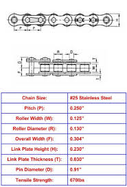 Steel Chain Strength Chart Economy Plus 25 Stainless Steel Roller Chain 10ft Box