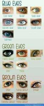 Eye Hair Color Genetics Chart Eye Colour What Is Yours Eye Color Chart Writing Tips