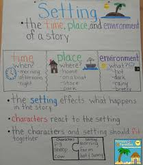 Character Setting Plot Chart Why Does The Setting Matter Two Freebies