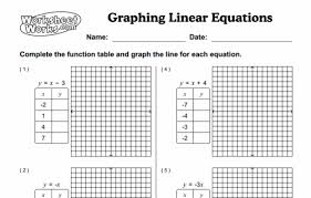 graphing linear equations worksheet 5th