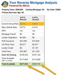 Reverse Mortgage Ltv Table Best Mortgage In The World