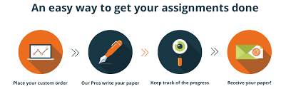 ordering procedure how to order an essay or a dissertation  follow these easy steps to order your essay or term paper from