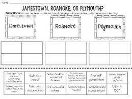 Jamestown And Plymouth Comparison Chart Pin On Social Studies